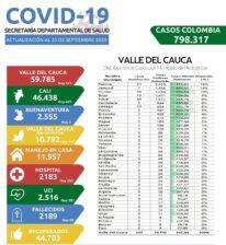 UN LLAMADO URGENTE A LOS BUGUEÑOS AL AUTOCUIDADO, FRENTE AL COVID 19 7